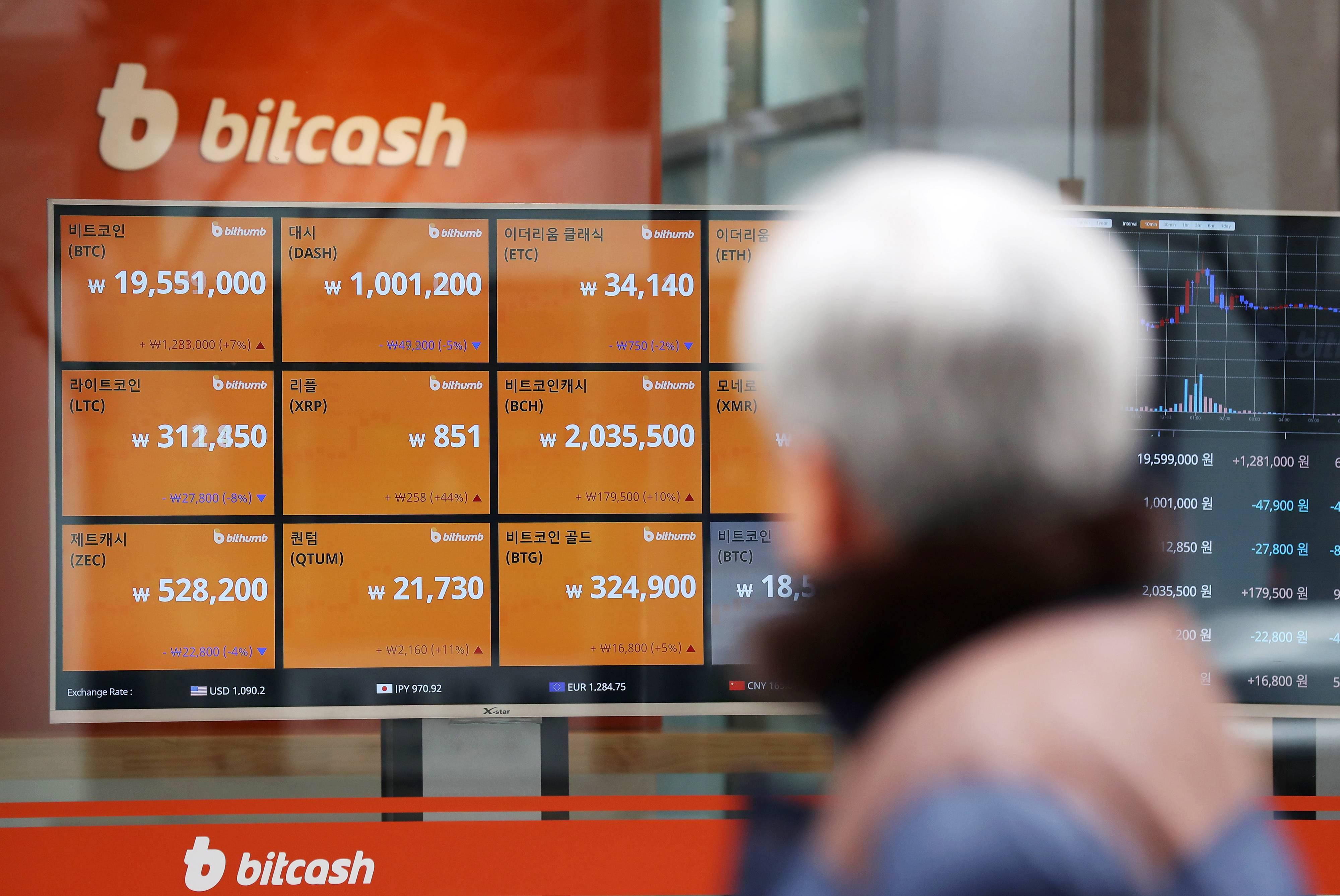 A monitor showing the prices of virtual currencies at the Bithumb exchange office in Seoul, South Korea, this week.